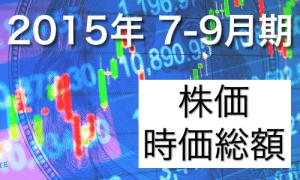 Google、Apple、Amazon、Facebook、Microsoft、Yahooの2015年7-9月期(Q3)の決算 株価・時価総額