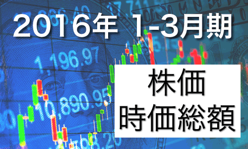 Google(Alphabet)、Apple、Amazon、Facebook、Microsoft、Yahooの2016年1-3月期(Q1)の決算 株価・時価総額