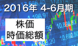 Google(Alphabet)、Apple、Amazon、Facebook、Microsoft、Yahooの2016年4-6月期(Q2)の決算 株価・時価総額