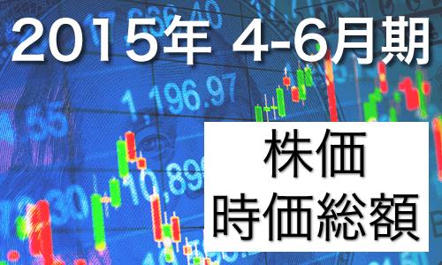 2015年4-6月期の決算 株価・時価総額