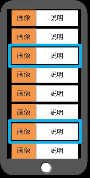 カード型はとくにGoogle AdSenseネイティブ広告のベース