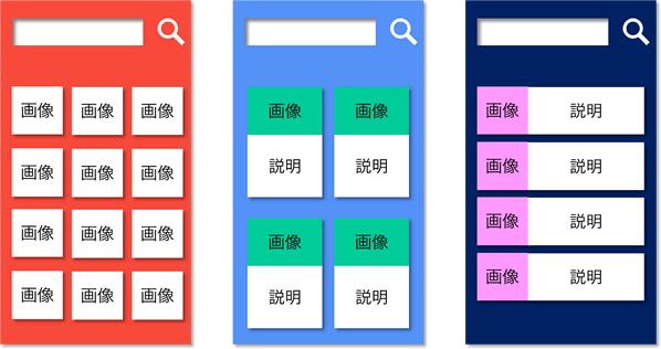 検索結果に出ているスマホで見るランディングページの傾向