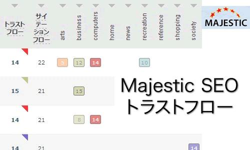 Majestic SEOのトラストフローは、リンク元をトピックごとに分類、一般サイトではトラストフロー最高値を採用、最高値が2つあれば最高値+1