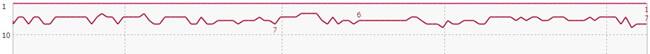 内部対策が外部対策を上回る事例 GRC上位100追跡から