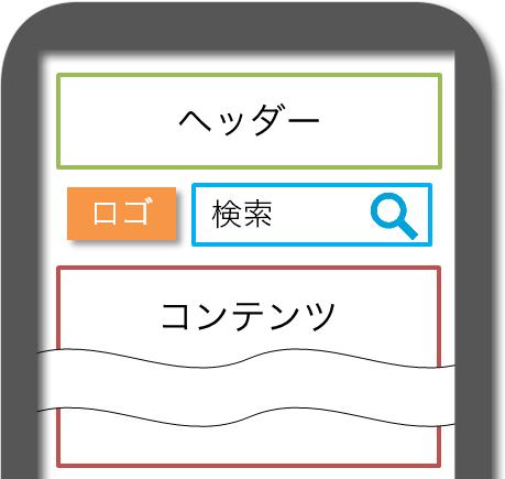 マニュアルによるスマホWebの完成予想図:全体 上