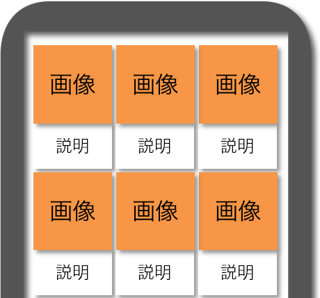マニュアルによるスマホWebの完成予想図:コンテンツ箇所 画像下に説明